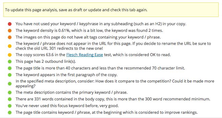 Featured Plugin WordPress SEO by Yoast Page Analysis